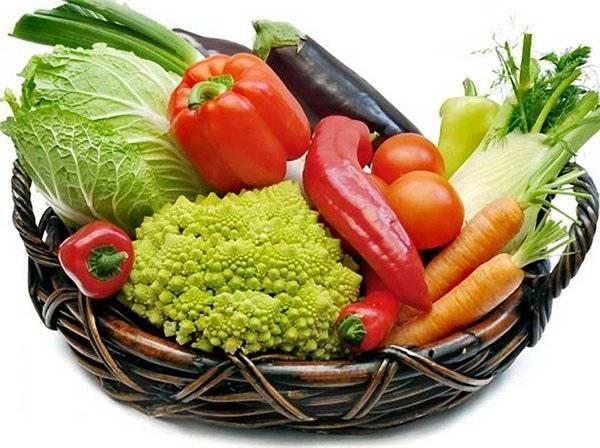 продукты при гастрите с пониженной кислотностью