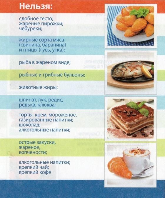 Диета при желчнокаменной болезни примерное меню