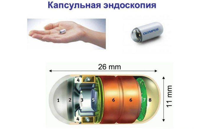 капсула с видеокамерой