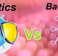 Пробиотики для кишечника: список лучших препаратов