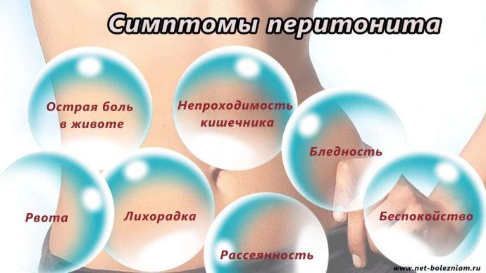виды перитонита