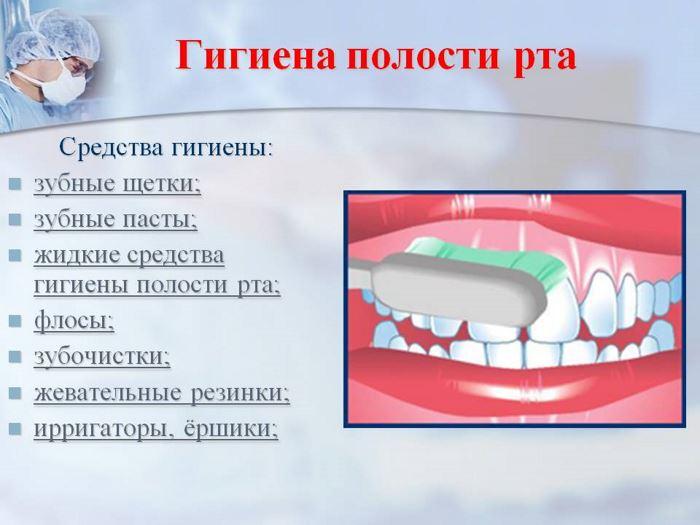 Алгоритм проведения профессиональной гигиены полости рта