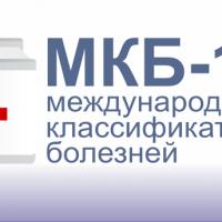 Гастродуоденит неуточненный – код по МКБ 10