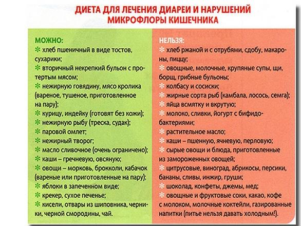 таблица сравнения продуктов
