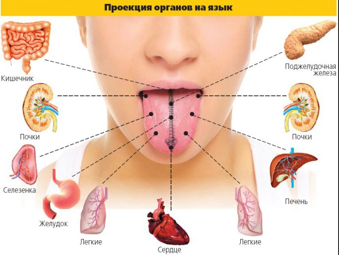 болезни