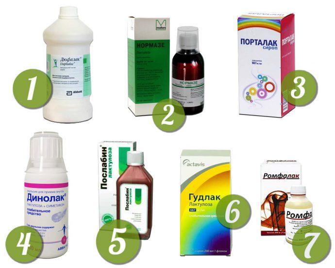 действие препаратов от запора