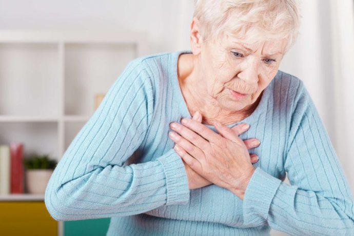 симптомы при нарушении жкт