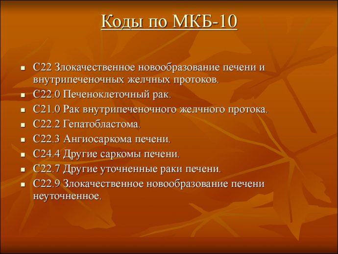 коды мкб-10
