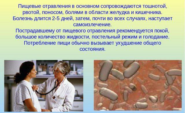 осложнения при отравлении грибами