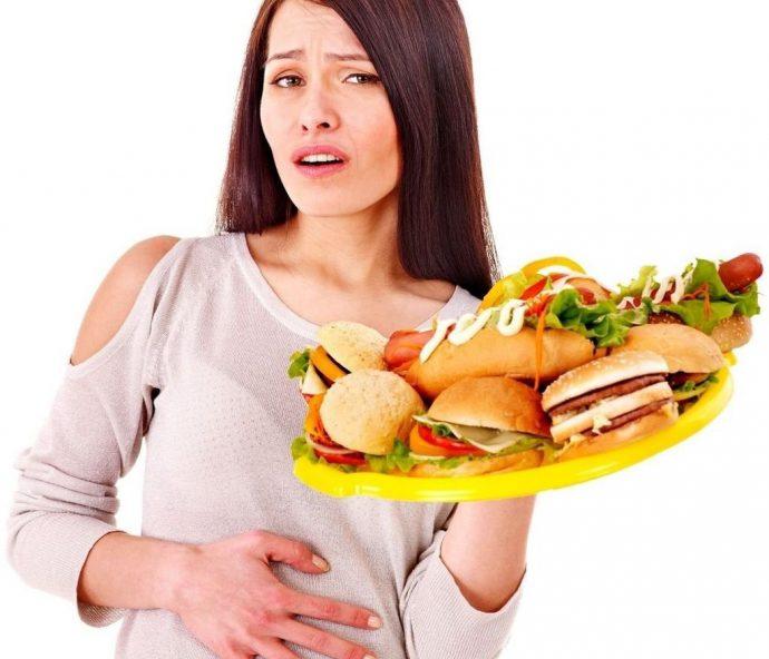 отрыжка после еды