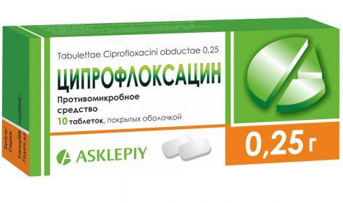 ципрофлаксин